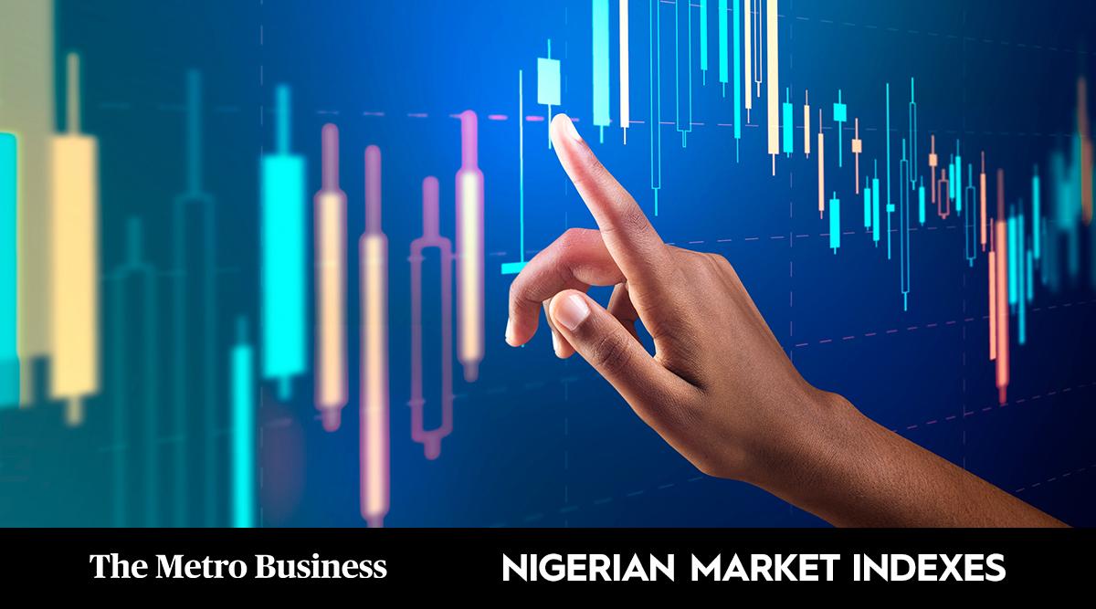 Nigeria Market Trends (14th Oct., 2021)