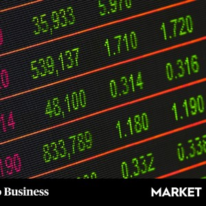 Global Market Trends (20th Oct., 2021)
