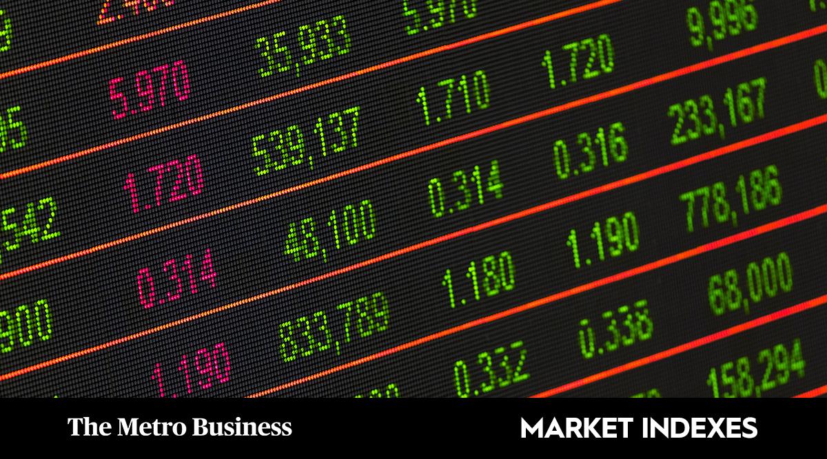 Global Market Trends (21st Oct., 2021)